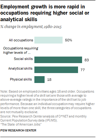an analysis of women on the job market Instant access to apparel, textiles and fashions market research, business analysis, industry trends, statistics, forecasts, revenues, and mailing lists job.