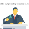 Impartiality of Court Proceedings: 58% users of courts in Pakistan say that the proceedings were not impartial, or free and fair.