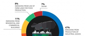 47% Pakistanis consider emissions from industries as the biggest contributor to climate change